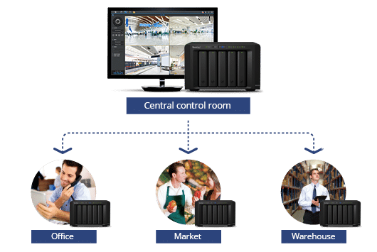 videosurveillance bruxelles installation caméra Secure inside